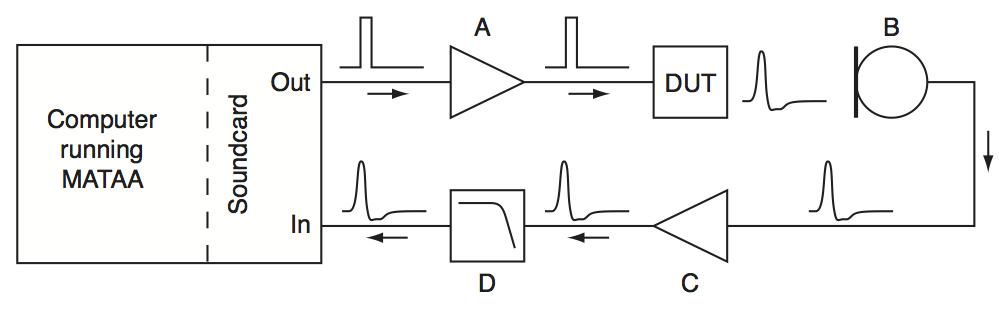 audio_testing_computer_setup